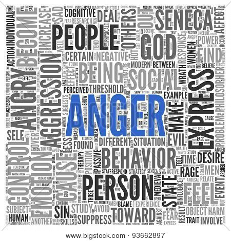 Close up ANGER Text at the Center of Word Tag Cloud on White Background.