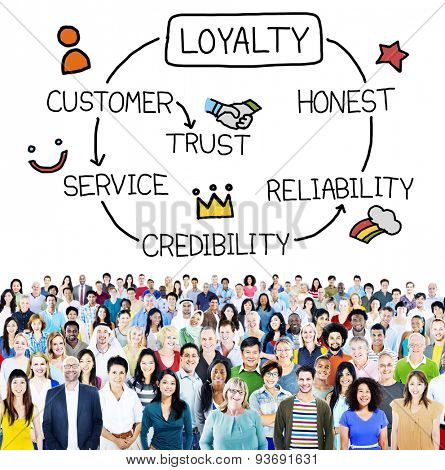 Loyalty Customer Service Trust Honest Reliability Concept