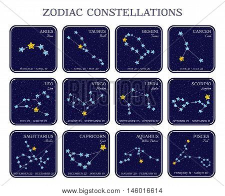 Set of zodiac constellations in square frames, cute cartoon style vector illustration isolated on white background. Square horoscope emblems with zodiac sign names and dates