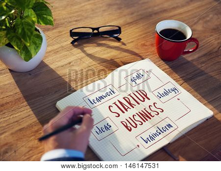 Start up Business Entrepreneurship Ideas Concept