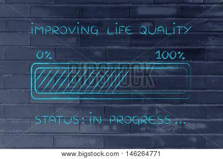 Improving Life Quality Progress Bar Loading