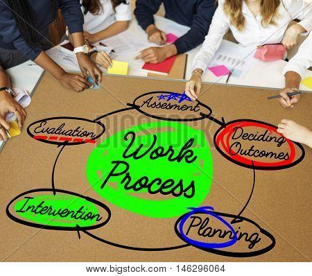 Work Process Plan Diagram Efficiency Concept