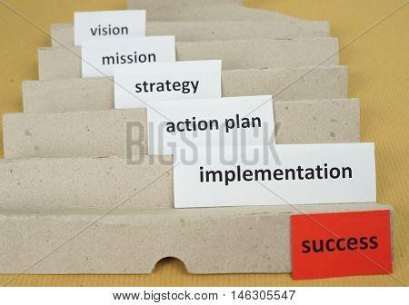 Critical success factors in business