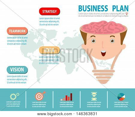 Business Plan concept, brain Idea concept ,Creative light bulb, Business strategy planning as a concept, infographic