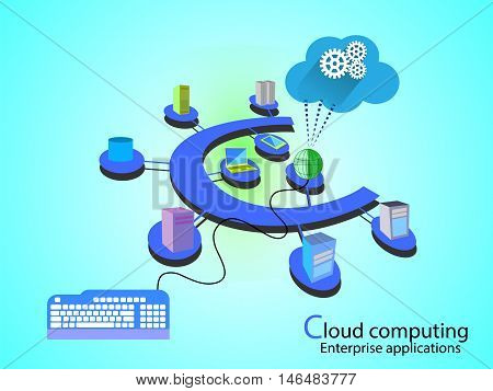 Concept of Cloud Computing network, different systems connected in alphabet letter C fashion in a cloud network.