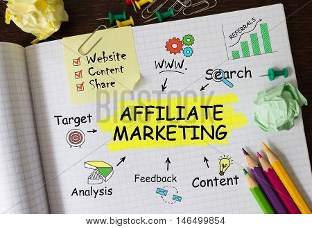 Notebook with Toolls and Notes about Affiliate Marketingconcept
