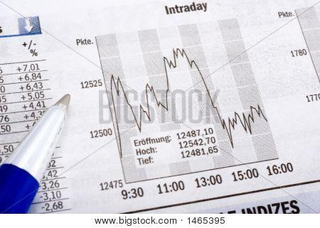 Financial Analysis On Newspaper