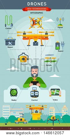 New technologies Infographic with information and how drone works with radar control and video descriptions vector illustration