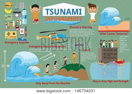 Tsunami with survival infographic elements. Detail of danger tsunami and protect yourself from big wave. vector illustration.