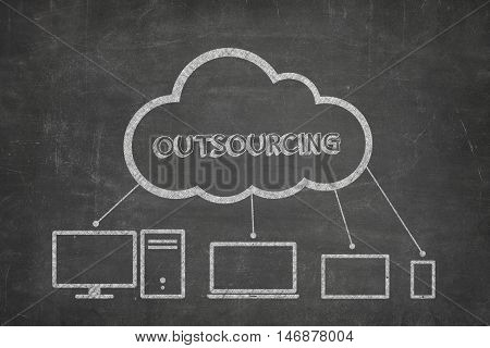 Outsourcing concept on blackboard with computer icons