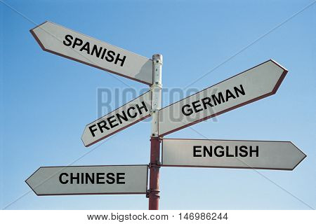 Directions to speaking another language