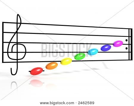 Music Gamma