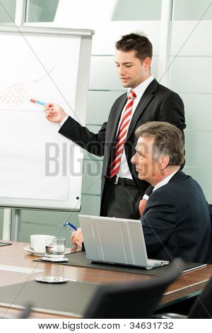 Business people - Senior Manager or boss in meeting discussing new strategy while a male colleague is doing the presentation