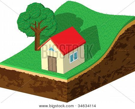 Earth Slice With House And Tree