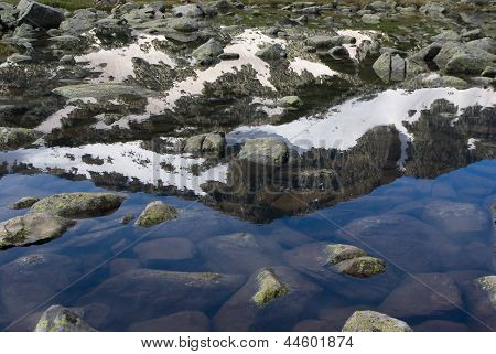 Mountain Reflecting In Pond