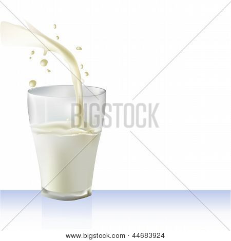 Milk into glass