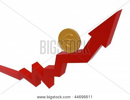 Business Graph II