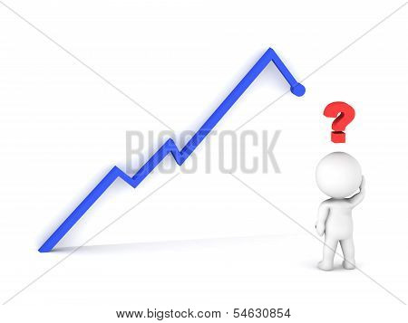 3D Man looking at Stock Chart thinking what to do