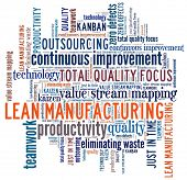 pic of waste management  - Lean Manufacturing in word collage - JPG