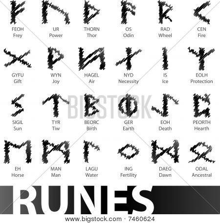 set of runes icons symbols