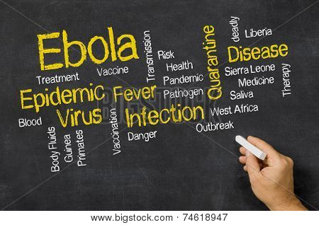 Word Cloud on a blackboard - Ebola