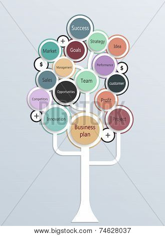 Growth Tree Concept For Business Plan