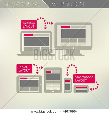 Responsive webdesign technology page design template concept
