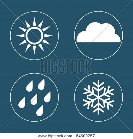 weather concept