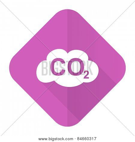 carbon dioxide pink flat icon co2 sign