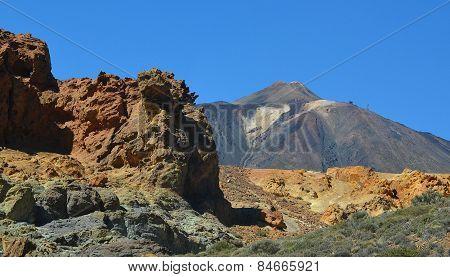 Mount Teide.