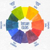 pic of color wheel  - Handmade color wheel - JPG