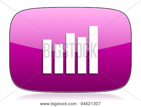 graph violet icon bar graph sign