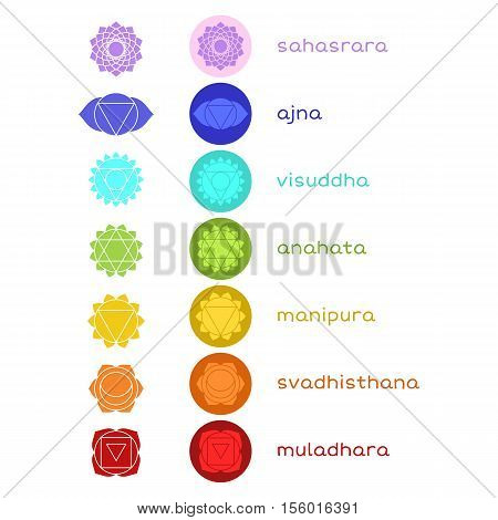Chakras icons. The concept of chakras used in Hinduism Buddhism and Ayurveda. set