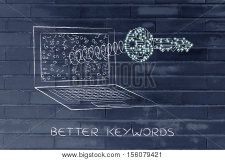 Key On Spring Out Of Laptop Screen, Keyword Suggestion