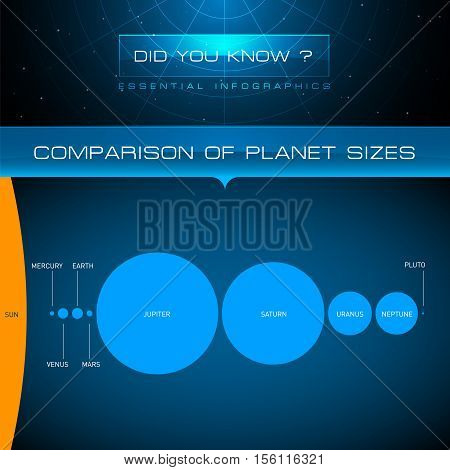 Vector Infographic - Comparison of Planet Sizes