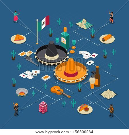Mexican touristic attractions guide  isometric symbols flowchart elements poster with burritos tacos guitar and sombreros vector illustration