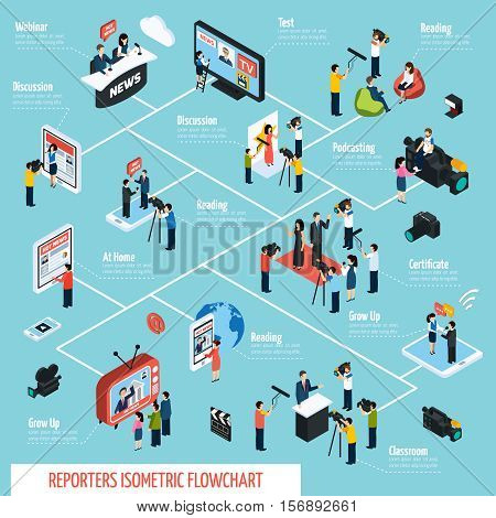 Reporters isometric infographics with flowchart of different correspondent workplaces and activities vector illustration