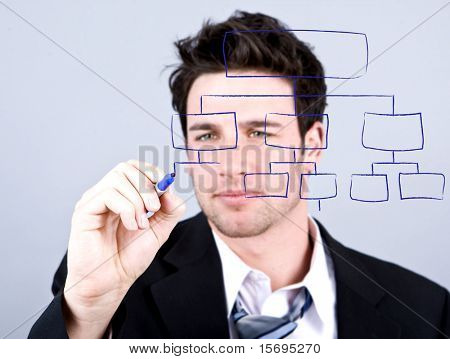 Business man drawing out an organization chart