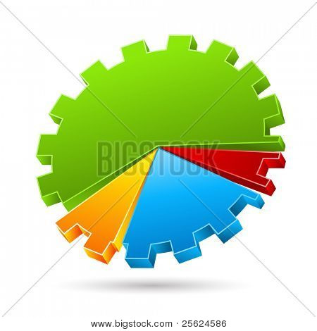 illustration of gear shape pie chart on isolated background