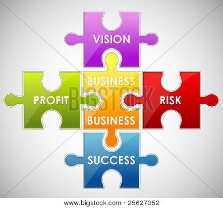 Ilustración de pieza de rompecabezas que muestra el contenido de los negocios