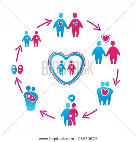 Collection of abstract icons - the stages of growth and development of men and women. Infants, children, adolescents, adults-love-family-pregnancy-children.