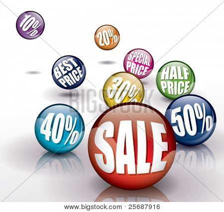 3D Sale discount prices