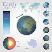 Earth infographics including editable world map (separate countries), antarctica map, structure of t