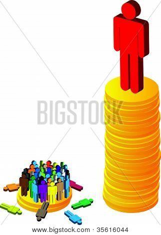 Disparidad de la riqueza