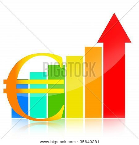 Business stats and Euro symbol