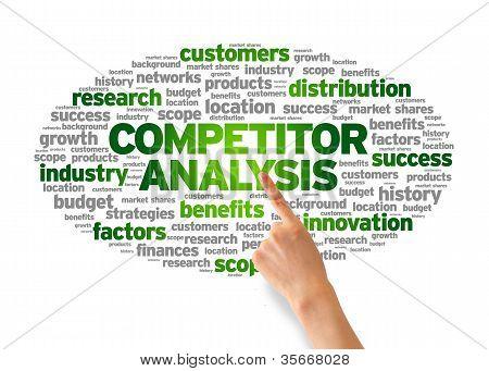 Análise do concorrente