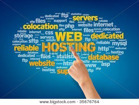 Hospedagem de Web