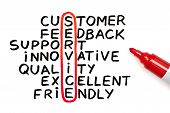 stock photo of loyalty  - The word Service highlighted with red marker in a handwritten chart - JPG