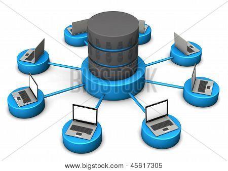 Database Laptops