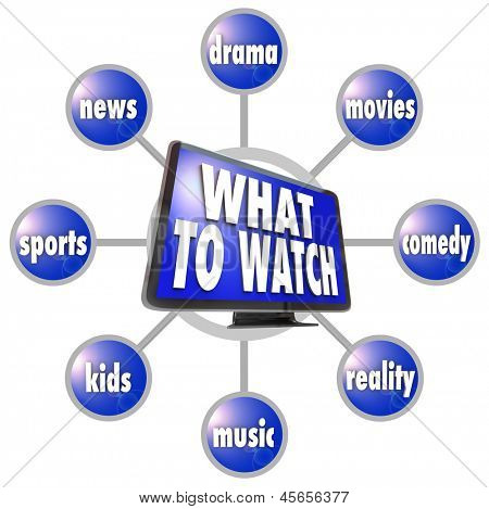 A grid of television programming suggestions surrounding a picture of an HDTV -- sports, news, movies, drama, comedy, kids, music and reality